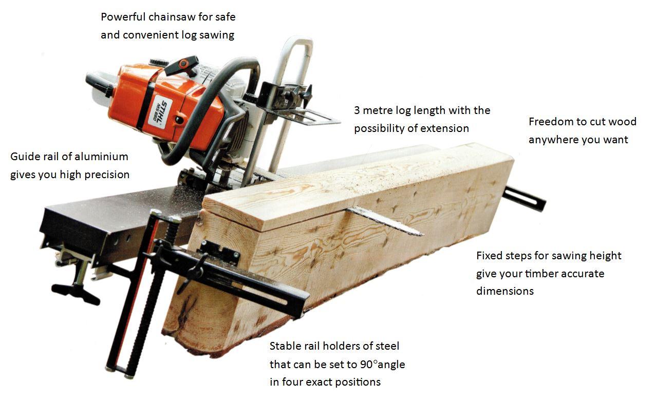 Logosol Big Mill chainsaw sawmill system | Davies Implements